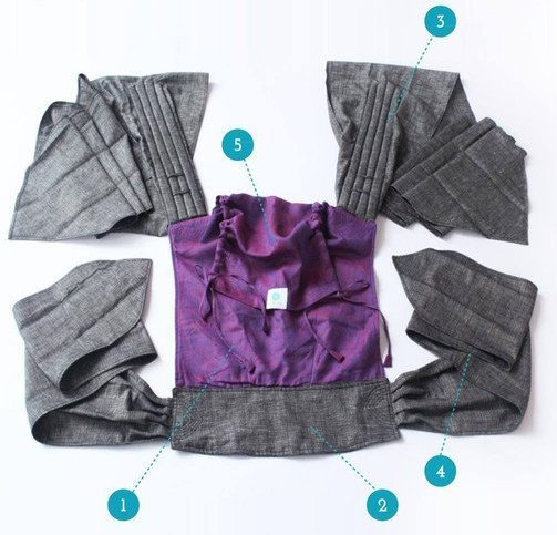 Flat lay of a typical Mei Tai baby carrier