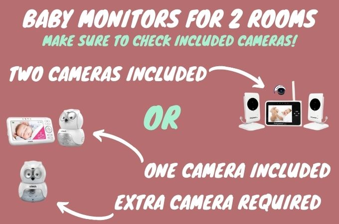 Two Camera Baby Monitor Inclusions